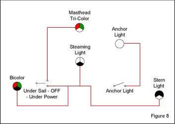 Navigation Light Switching for Vessels Under 20 Meters - Blue Sea SystemsBlue Sea Systems