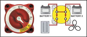 Blue Sea Systems' Dual Circuit Battery SwitchBlue Sea Systems